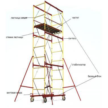 Вышка-тура МЕГА-3 Но=7.6 м